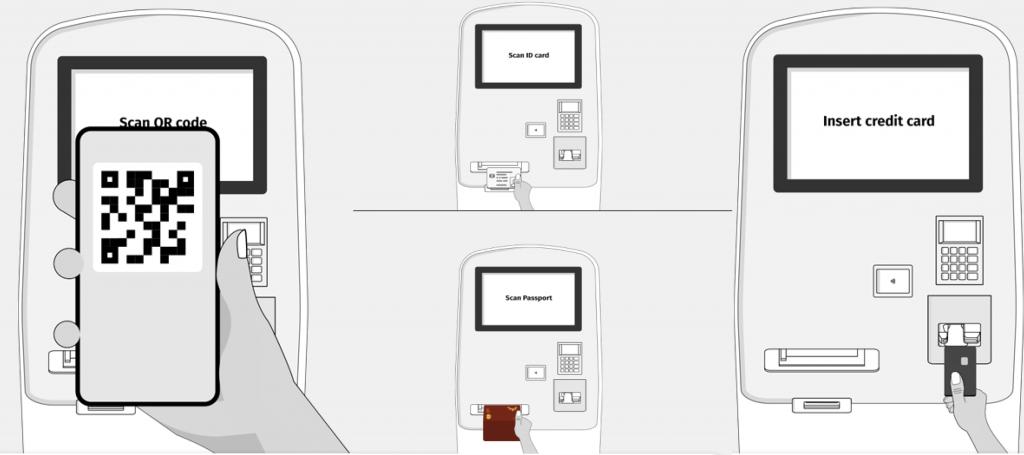 proceso de uso del kiosco de autocheck para hoteles